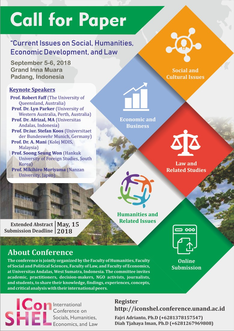 Call For Paper: Current Issues on Social, Humanities, Economic Development, and Law